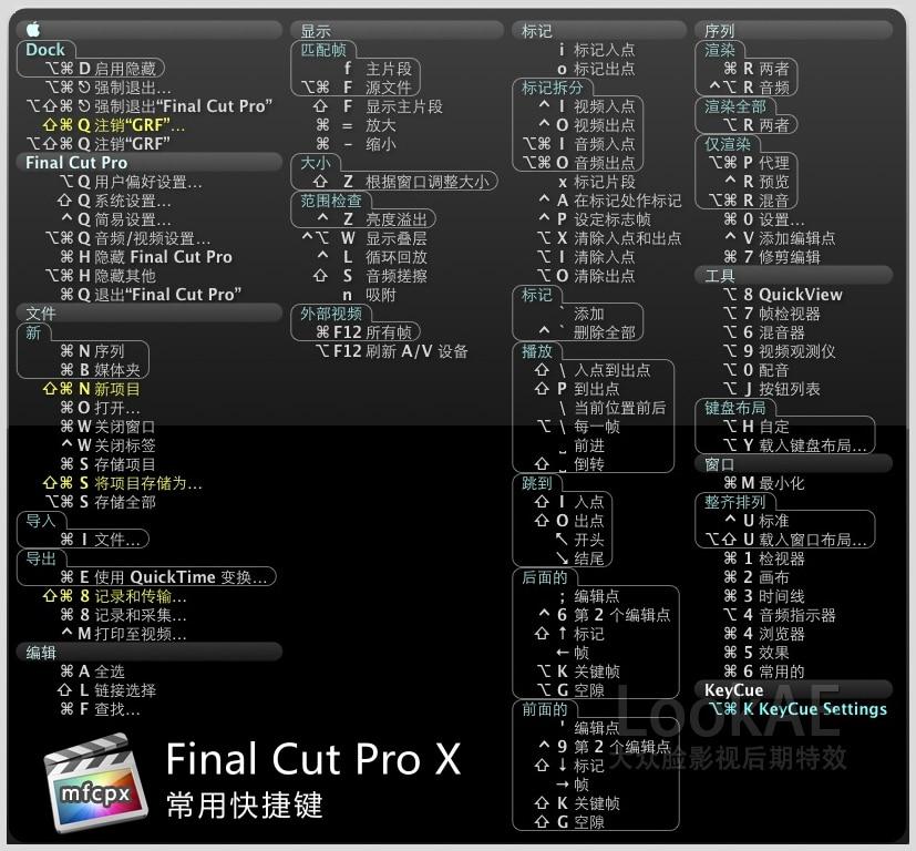 Final Cut Pro X 常用快捷键大全