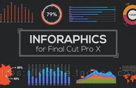 FCPX插件:157个信息数据图表展示预设动画