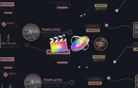 FCPX插件-10种创意呼出线文字标题介绍注释标注动画 Callout Titles Toolkit + 使用教程